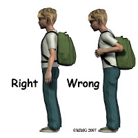 Correct and Incorrect Backpack Wearing